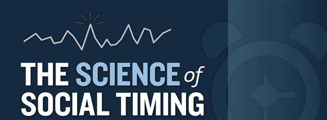 [Infographic] Effects of Timing in E-Mail Marketing