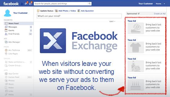 A screenshot showing how Facebook Exchanges handles retargeting based on your ads.