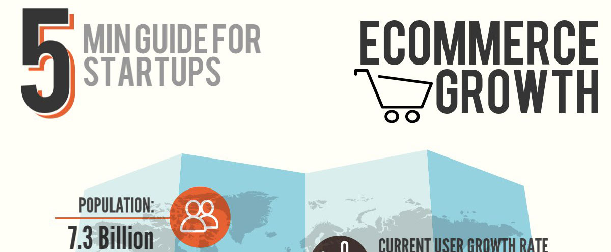 Ecommerce Growth and Challenges for Startups #infographic
