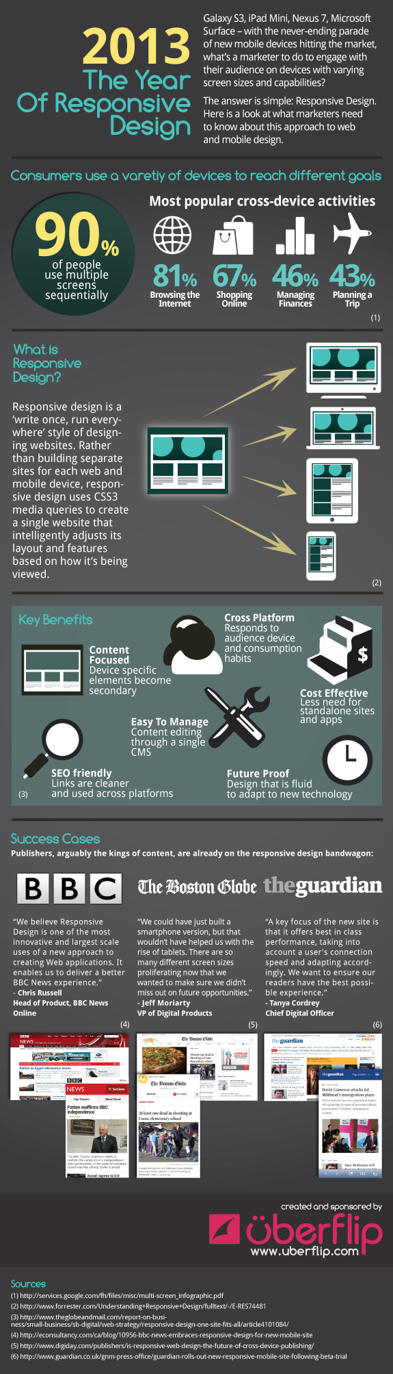 year-of-responsive-design-infographic
