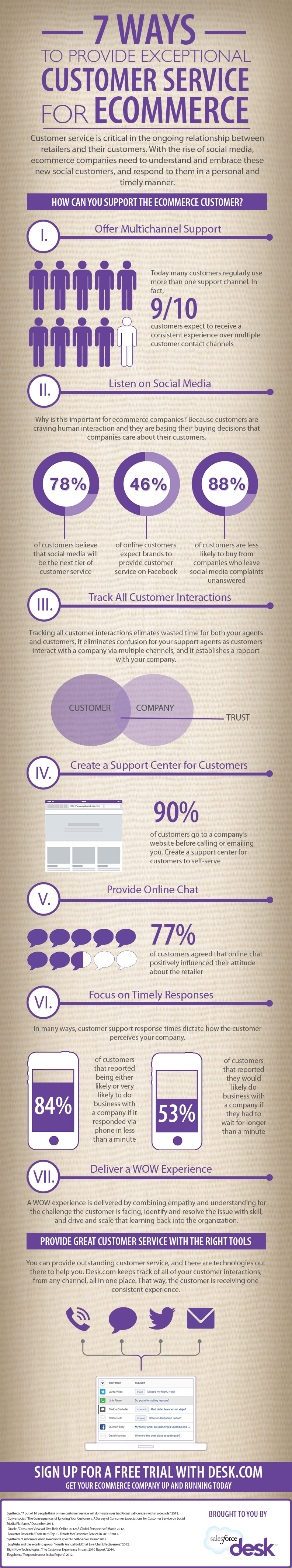 ecommerceinfographic